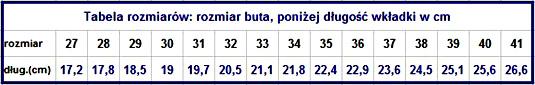 tabela rozmiarów American 27-41