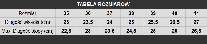 tabela rozmiarów Maciejka