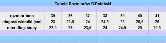 tabela rozmiarów R.Polański